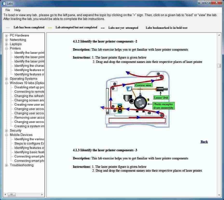 A+ Practice Tests with LabSim lab excercies manual